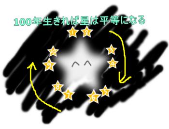 『五行の星』私の運命(1)