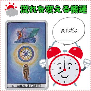 『運命の輪』の変化と動き