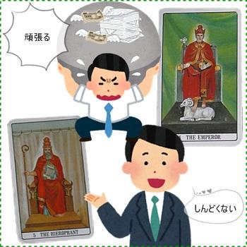 皇帝と法王を確実にインプット