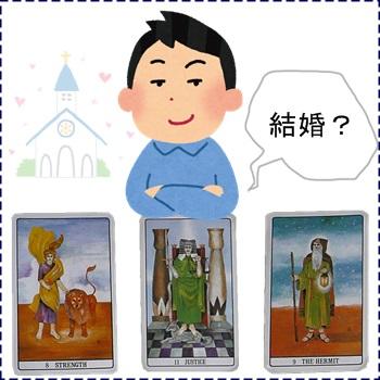 解読祭り6『結婚への気持ち』相手側